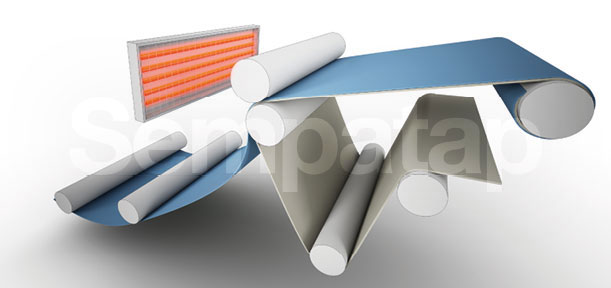 Process de fabrication Sempatap : Contre-collage
