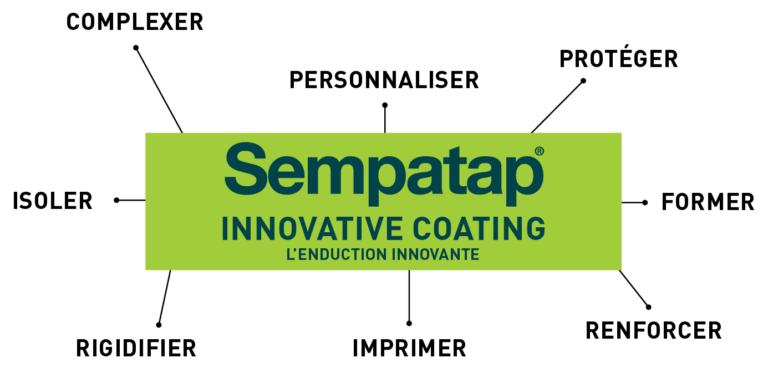 Découvrez les valeurs ajoutées des solutions Sempatap Partnership's.